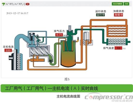 主控器接线图如图2,各接触器接线图如图3