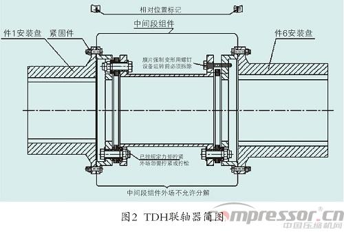 叠片组件电路图
