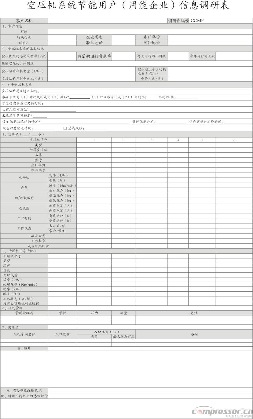3,《调研表》的设计样本(以下表格为演示版,仅供参考).