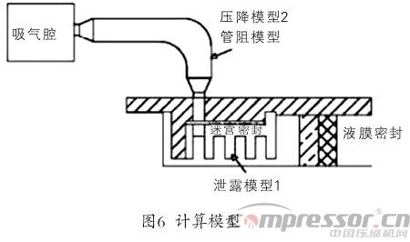 无油工艺螺杆压缩机组平衡管浅析