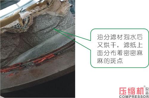 空压机油分爆裂原因分析及预防措施
