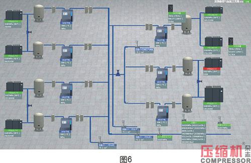空压机数字化能源管理及智能化服务案例