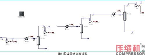 卸荷工况对往复式压缩机的影响分析
